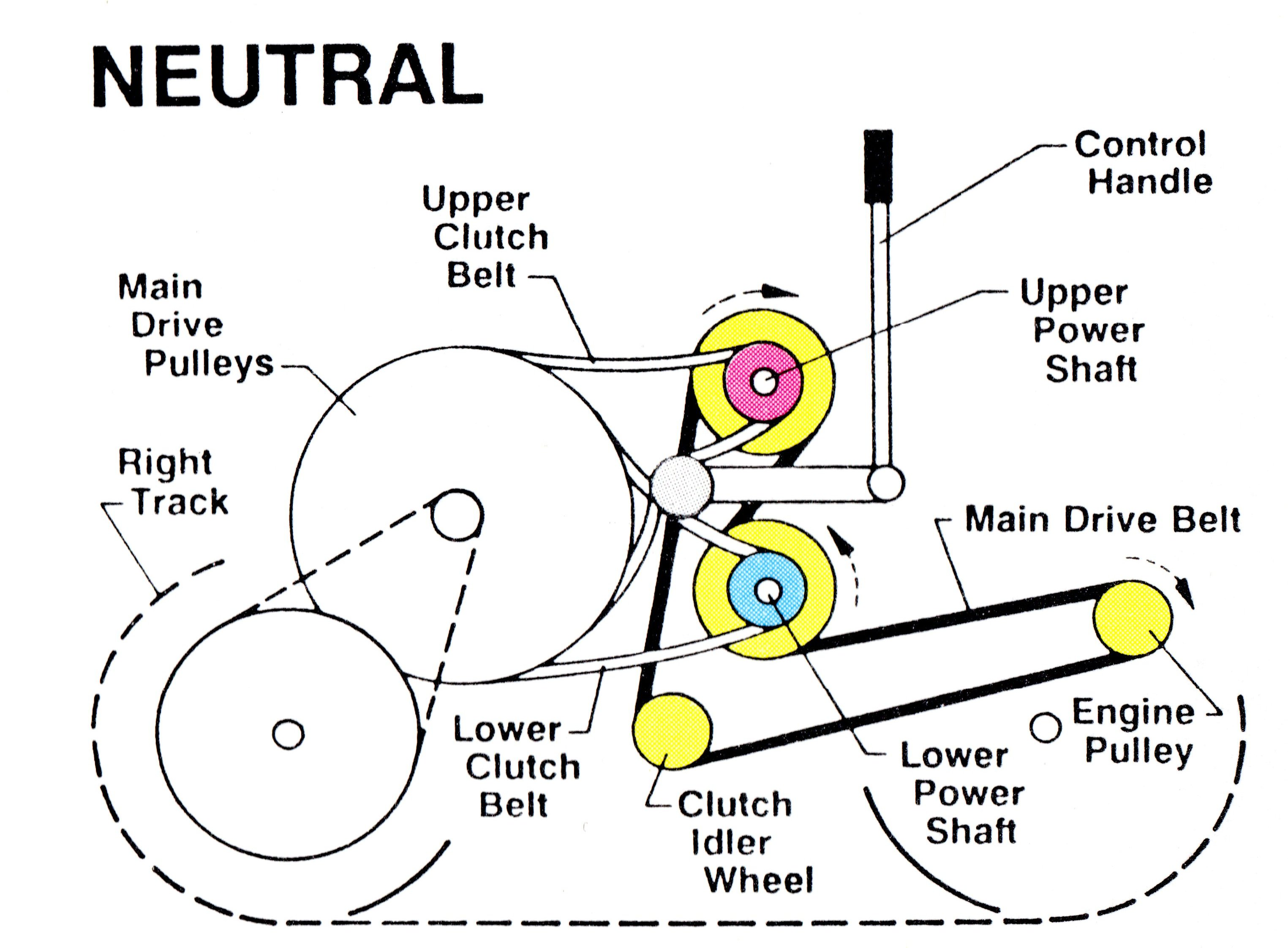 cub cadet 1042 parts diagram